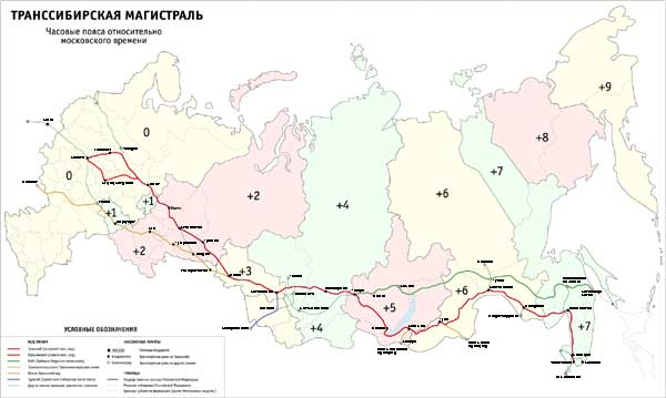 transsibiriske jernbane rejse